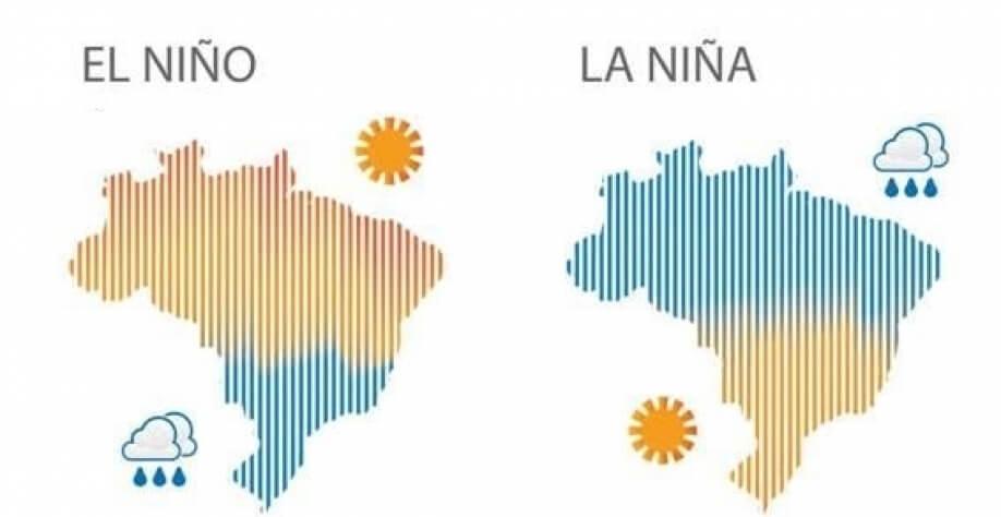 Ilustração diferenciando o fenômeno El Niño e La Niña